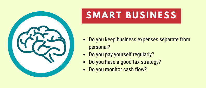 Smart business accounting practices